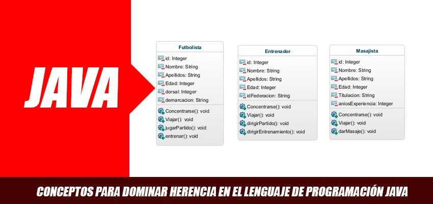 Herencia con JAVA
